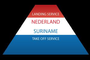 Internationaal ondernemen Nederland Service Notaris
